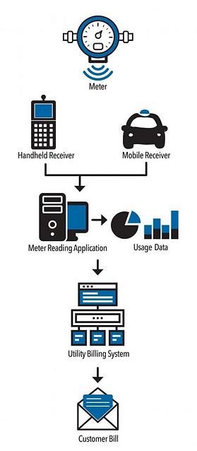 Meter_Tech_Diagram_Edit.png