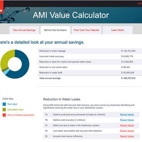 Water AMI Value Calculator