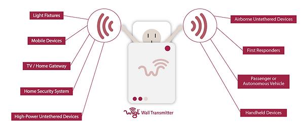 How-it-works-wigl-1.png