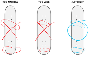 Autonomy Skateboards - How to pick the right skateboard size?