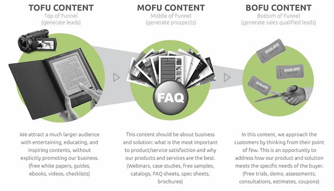 REV02-RACKwebsite_Infografik02-contentma