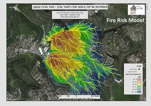 fire risk model.jpg