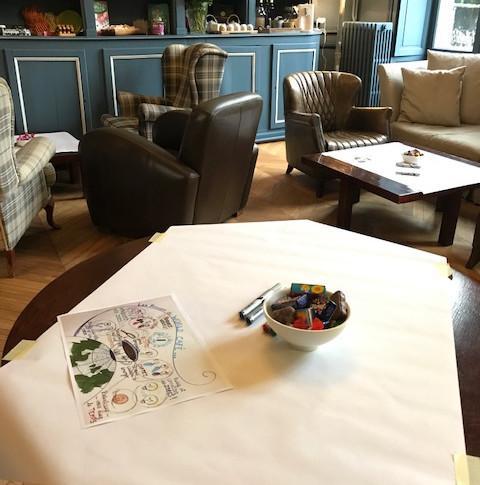 World café et brainstorming d'une business unit