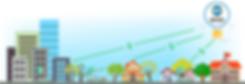 Helium Community Elevation Partner