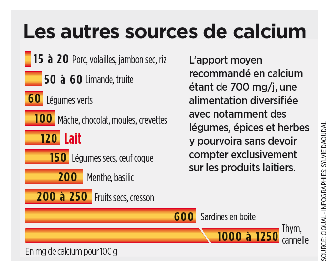 Image provenant d'un article sur le site Sciences et Avenir