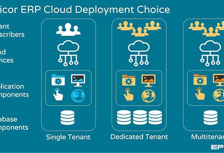 How Epicor Cloud Helps Business to Grow