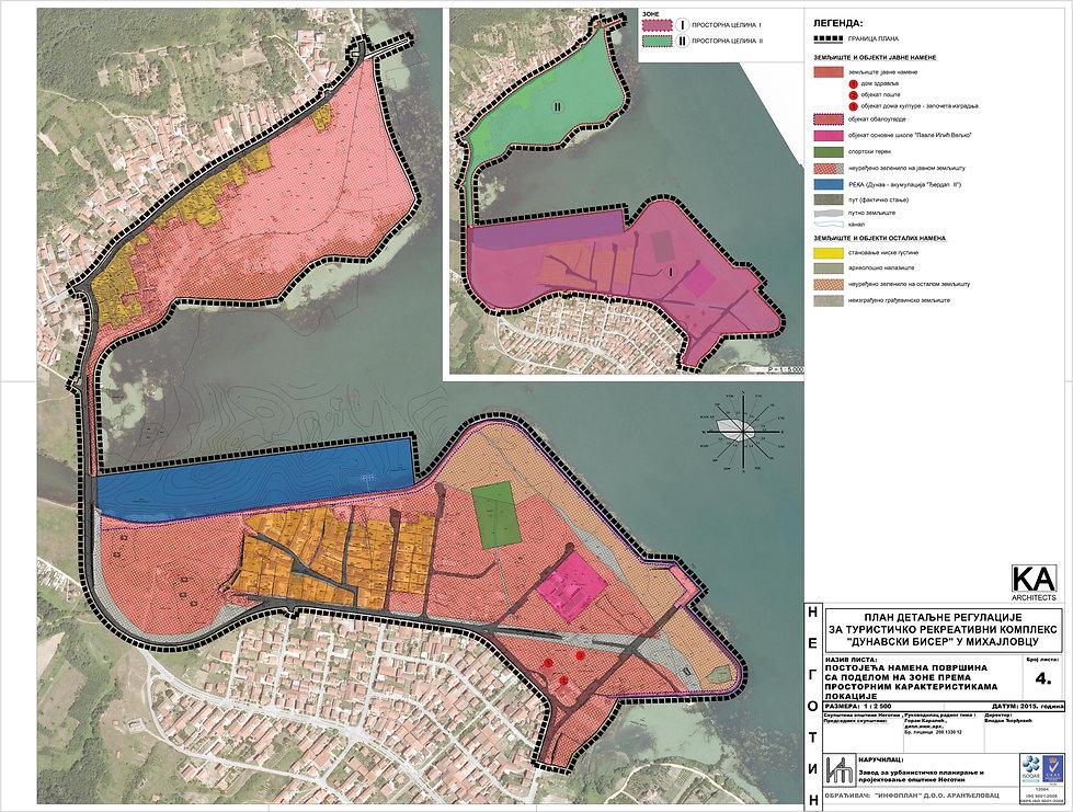 Mihajlovac, Serbia detailed pln urban planning