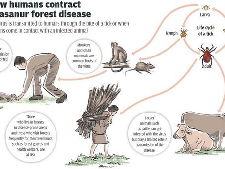 Monkey Fever - No longer confined to Karnataka