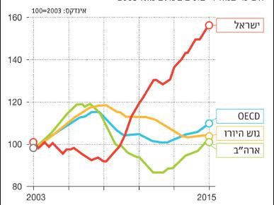 """מה קורה לשוק הנדל""""ן בולנסיה לאור הקורונה 2020 והמשכנתאות"""