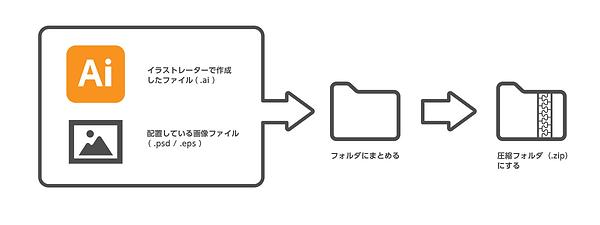 user-guide_folder-shousai_.png