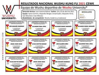 RESULTADOS NACIONAL DE WUSHU 2021 CEWK