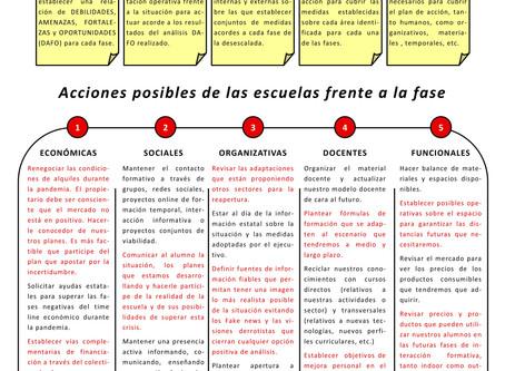 PLAN DE ACCIÓN FRENTE AL COVID-19