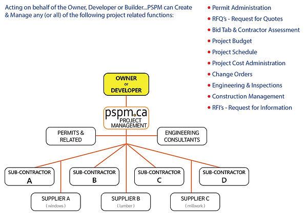 pspm offerings chart2.JPG