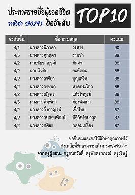 รายชื่อนักเรียนคะแนนสูงสุด10อันดับ ในรายวิชาวิทยาศาสตร์