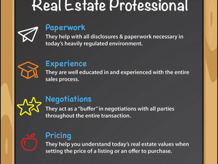 A+ Reasons to Hire a Real Estate Professional