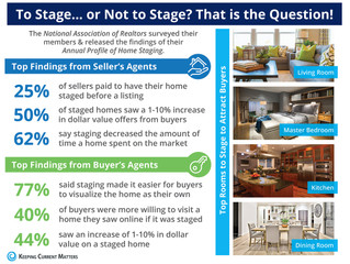 Want to Sell Your House Faster? Don't Forget to Stage!
