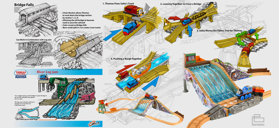 Thomas the Train Invention