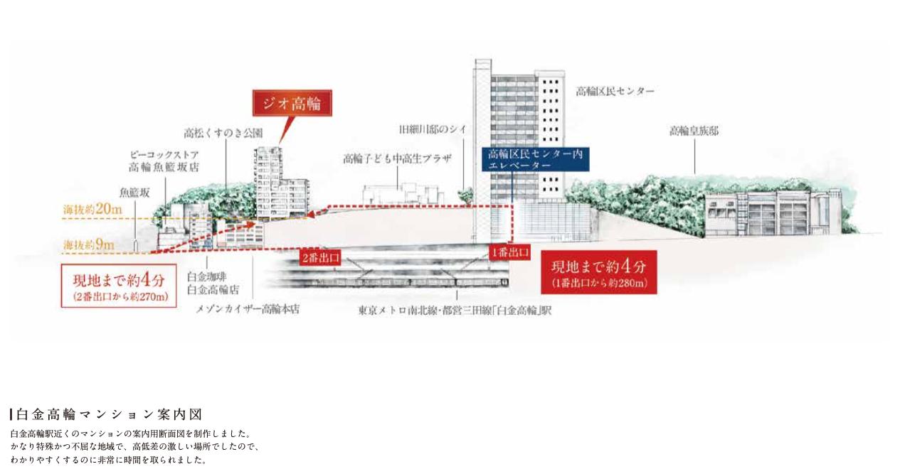 ジオ高輪立地概念図