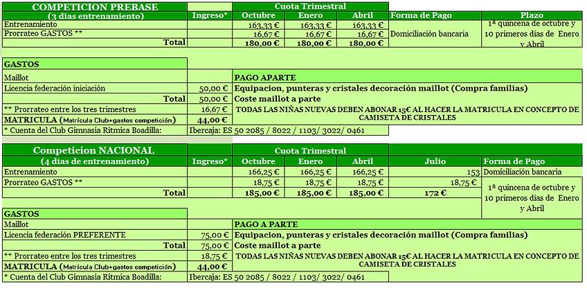 precios prebase y nacional.PNG