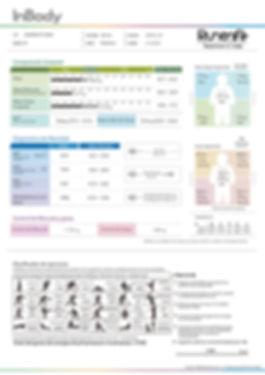 medición bioimpedancia