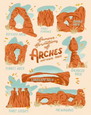 Famous Formations Of Arches