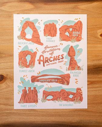 """Light Arches Famous Formations 8.5x11"""" Print"""