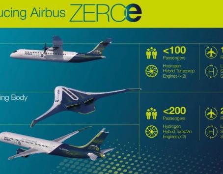 ZERO e project: The Future