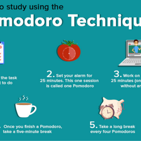 How You Should Use The Pomodoro Method
