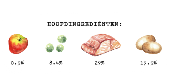 verse-zalm-ingredienten-website-.png