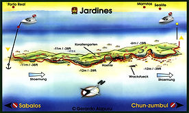 Mapa Jardines | Playa del Carmen