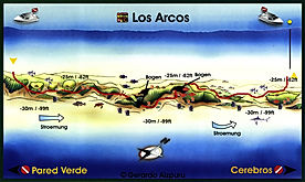 Los Arcos map Playa del Carmen