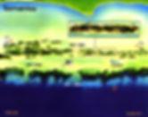 Mapas Tormentos | Cozumel