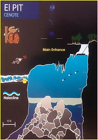 The Pit cenote map