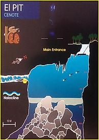 Mappa cenote The Pit | Riviera Maya