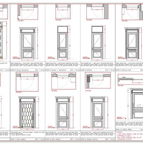 interior doors details