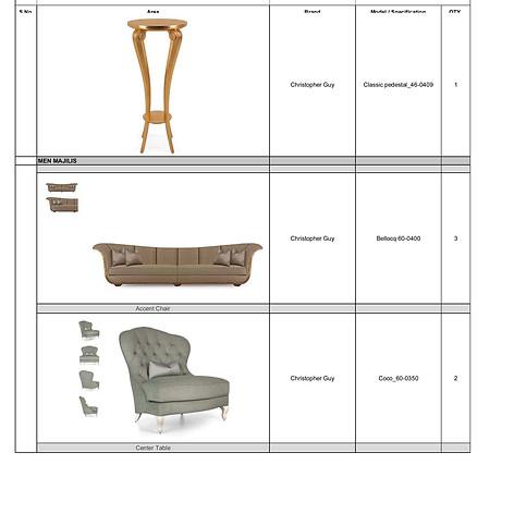 Furniture selection details