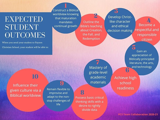 Expected Student outcomes.jpg