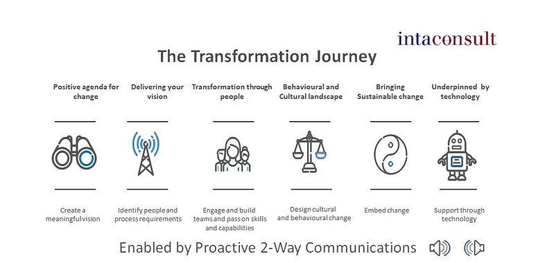The-transformation-journey2_edited.jpg