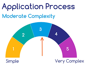 application complexity blank 2.png