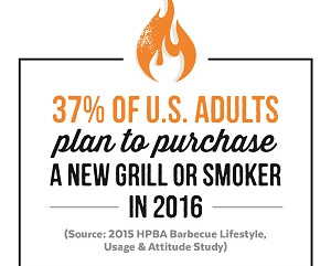 2015 State of the Barbecue Industry Report
