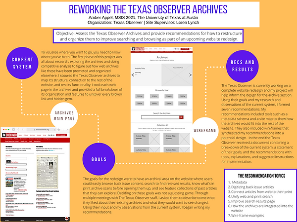 Reworking the Texas Observer Archives Po