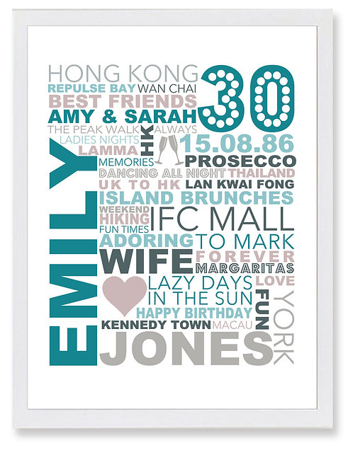 Birthday Print