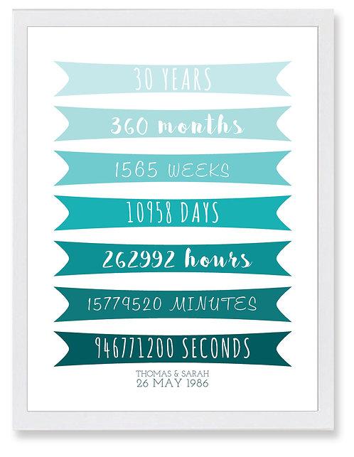 Days, Months & Years