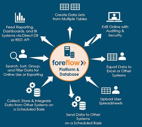 foreflow-diagram-1.jpg