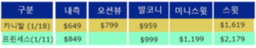 리비에라가격.jpg