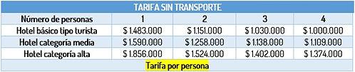 TARIFA_SIN_TRANSPORTE_DE_ACTIVIDADES_PAR