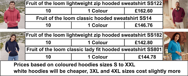New Hoodie-prices.png