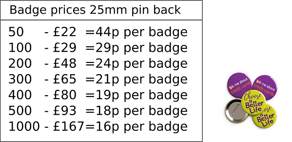 badge-prices-compressor.png