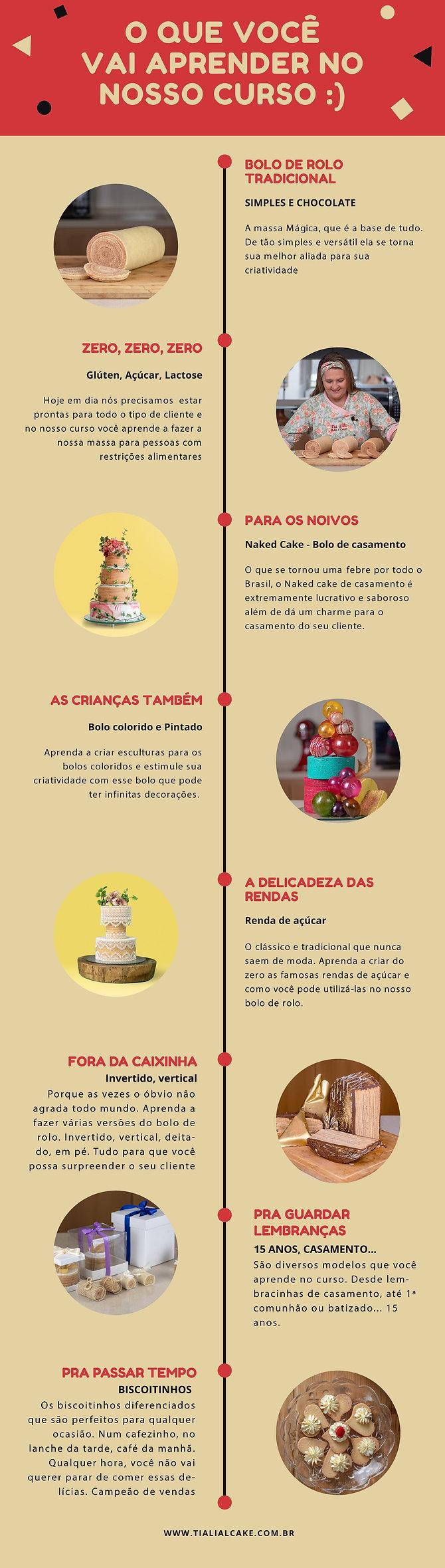 INFO_GRÁFICO.jpg