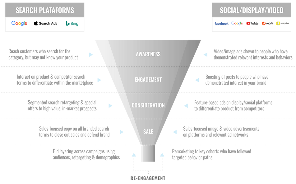 Icon Funnel-03.png